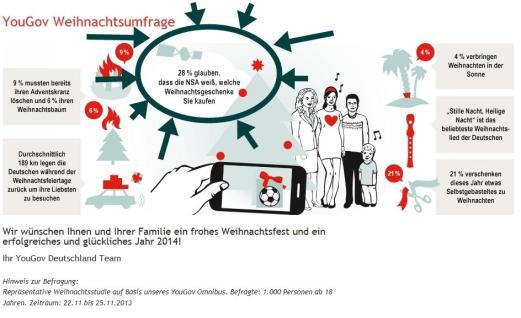 Weihnachtsumfrage2013
