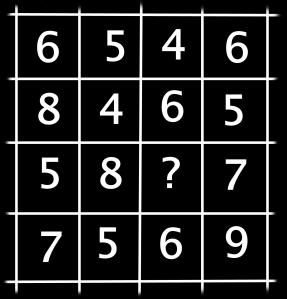 Zahlengitter